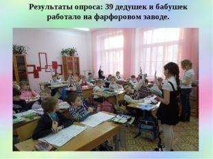 Результаты опроса: 39 дедушек и бабушек работало на фарфоровом заводе.