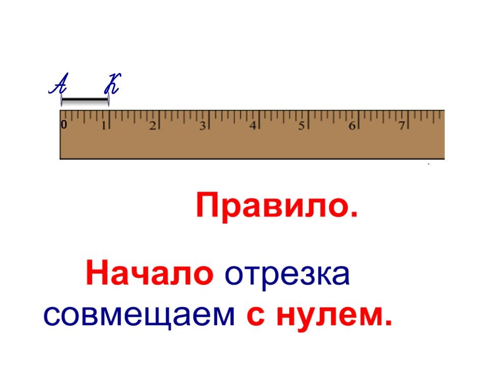 Картинки сантиметр 1 класс, открытки февраля своими