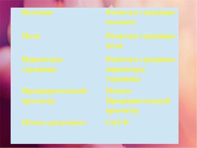 Колонки Ctrl+Р Поля Разметка страницы- колонки Параметры страницы Печать- Пре...