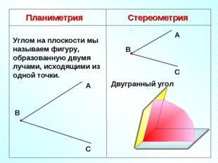 Планиметрия Стереометрия Углом на плоскости мы называем фигуру, образованную