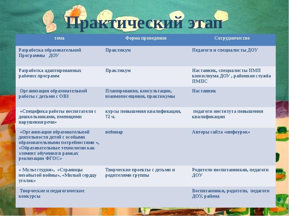 Практический этап тема Форма проведения Сотрудничество Разработка образовател...