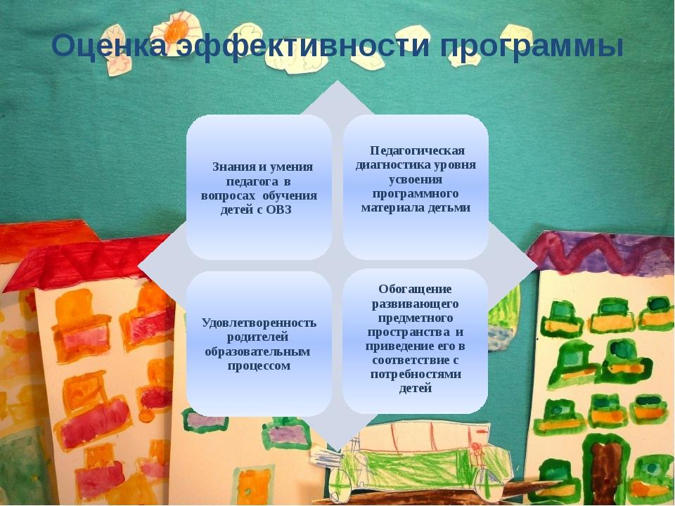 Оценка эффективности программы