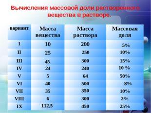 Вычисления массовой доли растворенного вещества в растворе. 5% 250 45 10 % 64