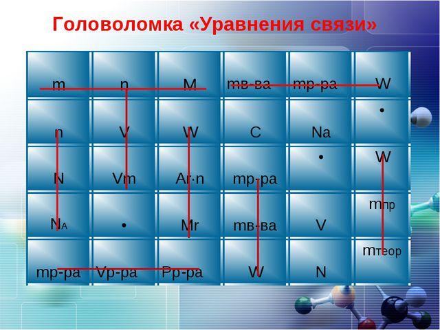 0 Головоломка «Уравнения связи» m n M mв-ва mр-ра W n V W C Na• N...