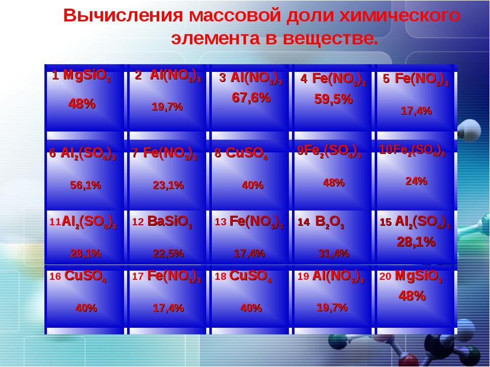 Вычисления массовой доли химического элемента в веществе. 1 MgSiO3 48%2 AI(N...