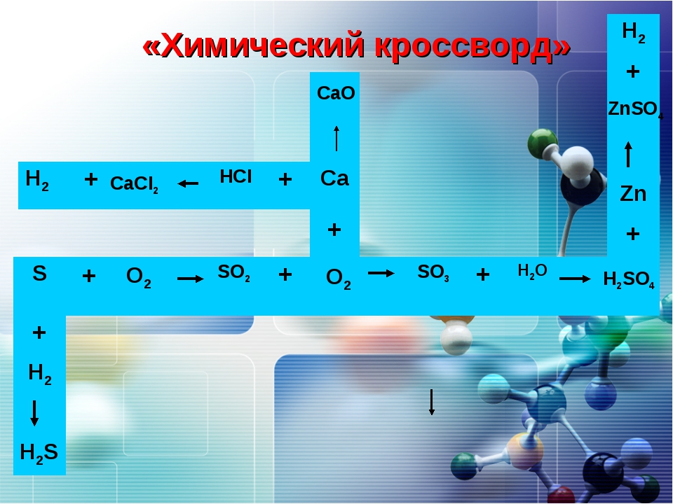 «Химический кроссворд» O2 O2 CaO H2SO4 CaCI2 ZnSO4 S+SO2+SO3+H2O...