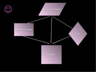 параллелограмм прямоугольник квадрат ромб