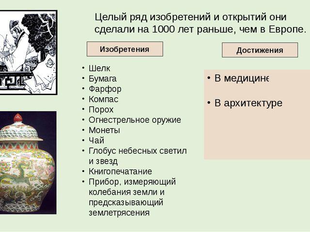 Целый ряд изобретений и открытий они сделали на 1000 лет раньше, чем в Европе...