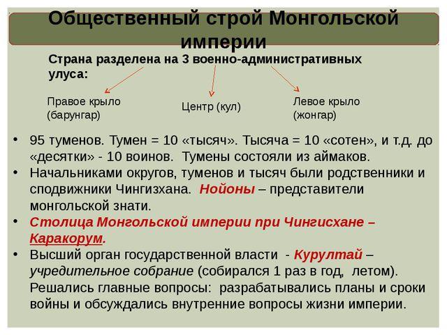 Общественный строй Монгольской империи Страна разделена на 3 военно-администр...