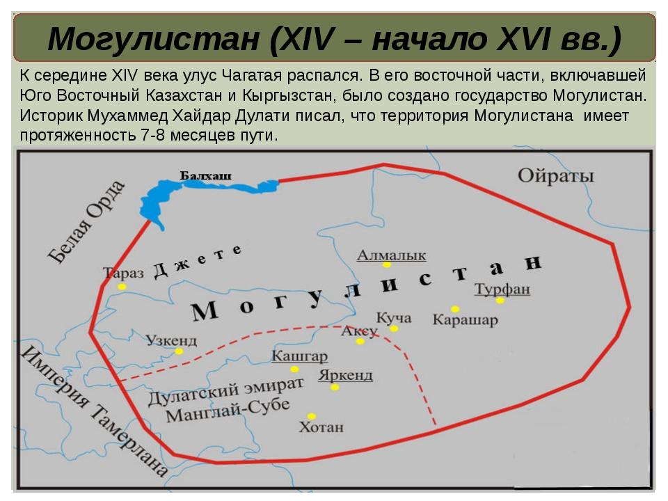 Могулистан (XIV – начало XVI вв.) К середине XIV века улус Чагатая распался....