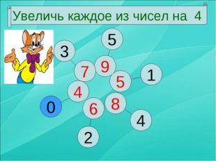 9 5 6 8 1 4 2 3 5 7 0 4 Увеличь каждое из чисел на 4