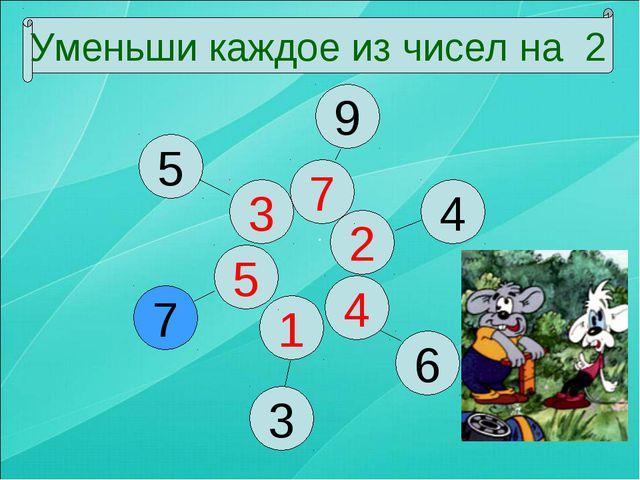 Уменьши каждое из чисел на 2 1 5 4 3 2 7 7 5 3 6 4 9 Уменьши каждое из чисел...