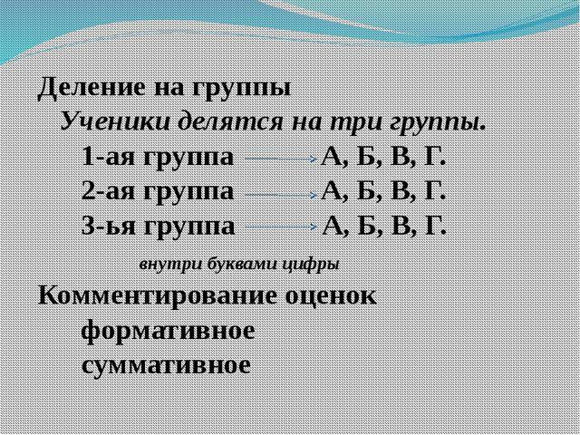 Деление на группы Ученики делятся на три группы. 1-ая группа А, Б, В, Г. 2-а...