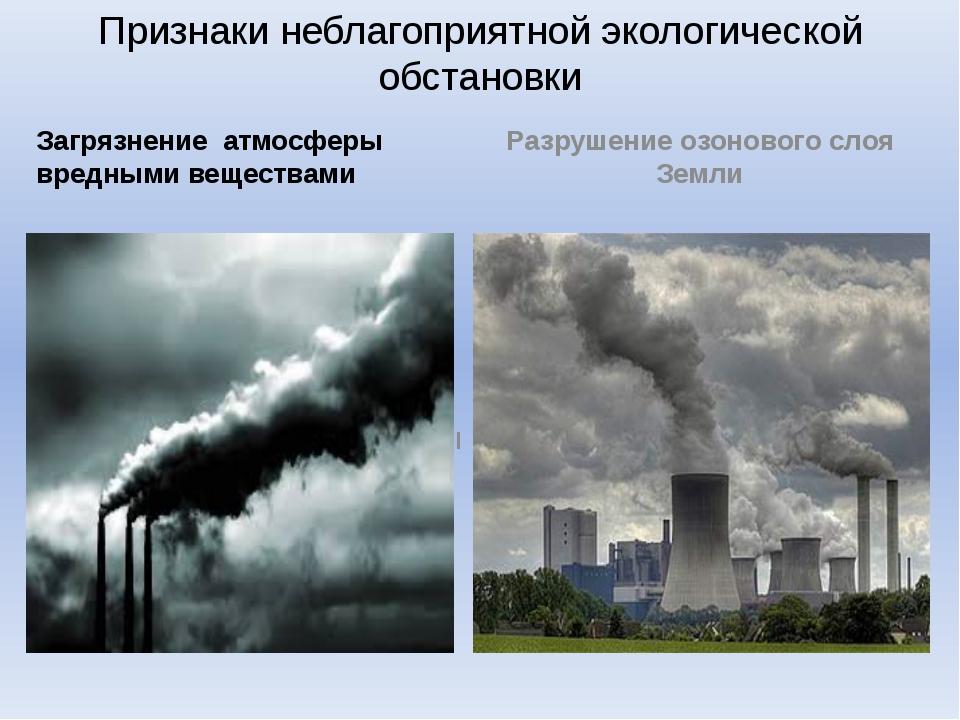 Признаки неблагоприятной экологической обстановки Загрязнение атмосферы вредн...