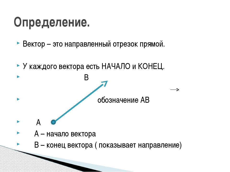 Вектор – это направленный отрезок прямой. У каждого вектора есть НАЧАЛО и КОН...