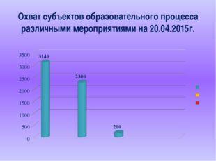 Охват субъектов образовательного процесса различными мероприятиями на 20.04.2