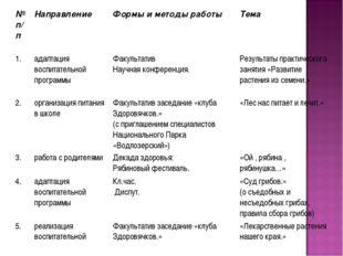 № п/п Направление Формы и методы работы Тема 1.адаптация воспитательной п