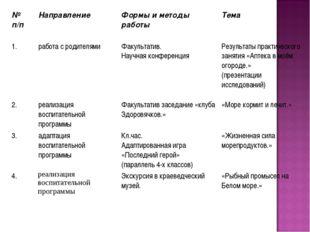 № п/п Направление Формы и методы работы Тема 1.работа с родителямиФакуль