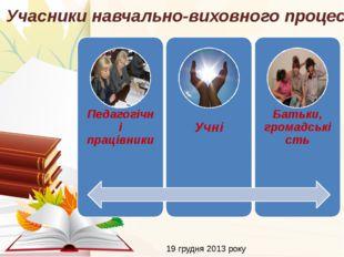 19 грудня 2013 року Учасники навчально-виховного процесу 12/19/2014 Підпала Л