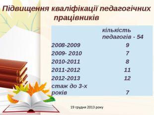 Підвищення кваліфікації педагогічних працівників 12/19/2014 Підпала Лідія  к