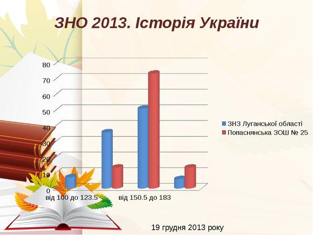 ЗНО 2013. Історія України 19 грудня 2013 року 12/19/2014 Підпала Лідія