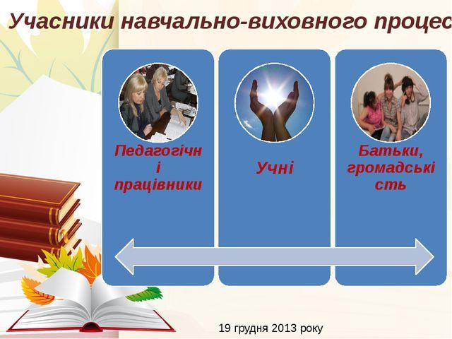 19 грудня 2013 року Учасники навчально-виховного процесу 12/19/2014 Підпала Л...