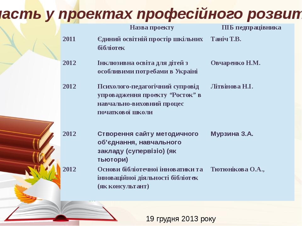 Участь у проектах професійного розвитку 19 грудня 2013 року 12/19/2014 Підпал...