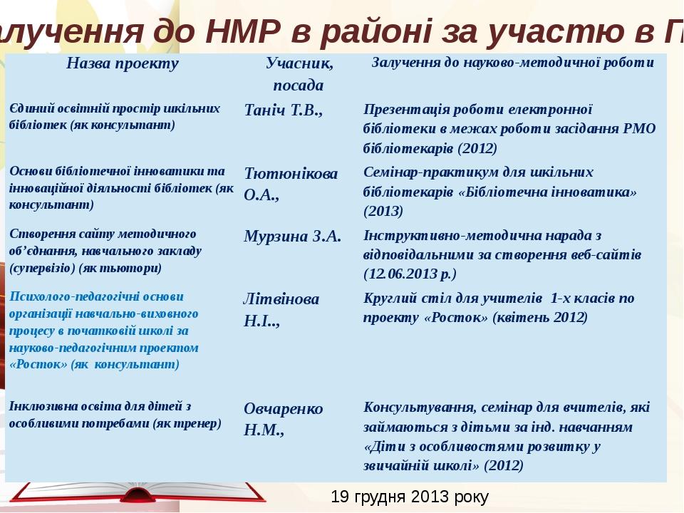 Залучення до НМР в районі за участю в ППР 19 грудня 2013 року 12/19/2014 Підп...
