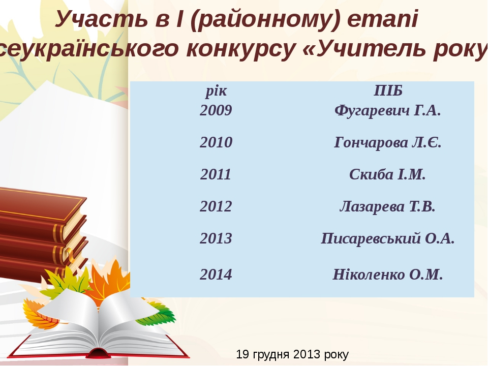 19 грудня 2013 року Участь в І (районному) етапі Всеукраїнського конкурсу «Уч...