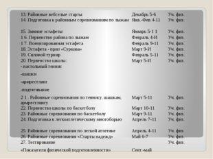 13. Районные вебселые старты Декабрь 5-6 Уч. физ. 14. Подготовка к районным с