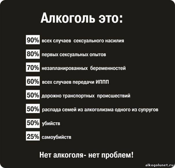 http://alkogolunet.ru/_ph/9/676317933.jpg