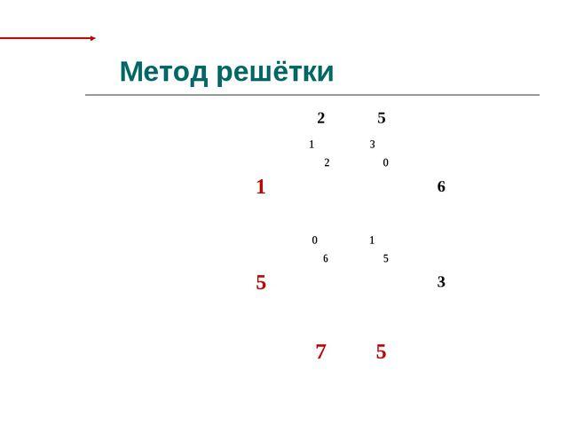 Метод решётки 25 11 2 3 06 5 0 61 53 75