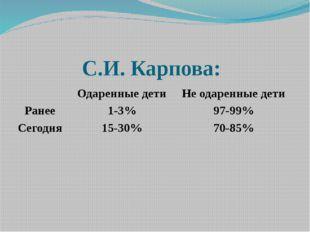 С.И. Карпова: Одаренные дети Не одаренные дети Ранее 1-3% 97-99% Сегодня 15-3