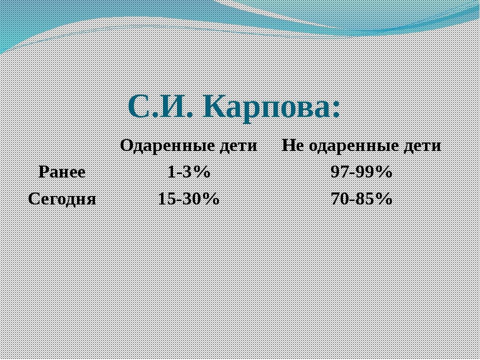 С.И. Карпова: Одаренные дети Не одаренные дети Ранее 1-3% 97-99% Сегодня 15-3...