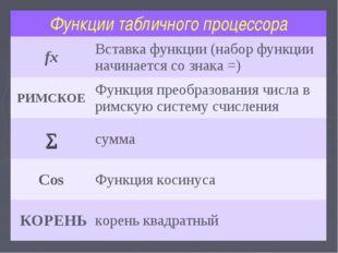 Функции табличного процессора fxВставка функции (набор функции начинается с