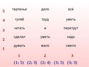 1 2 3 1 2 3 4 5 (1; 5) (2; 3) (2; 4) (3; 5) (3; 3) терпенье деловсё гуляйт
