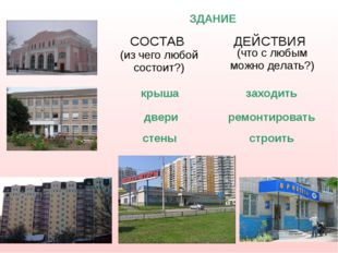 ЗДАНИЕ заходить ремонтировать строить ДЕЙСТВИЯ СОСТАВ крыша двери стены  (из