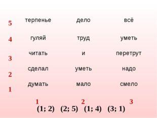 1 2 3 1 2 3 4 5 (1; 2) (2; 5) (1; 4) (3; 1) терпенье деловсё гуляйтрудуме