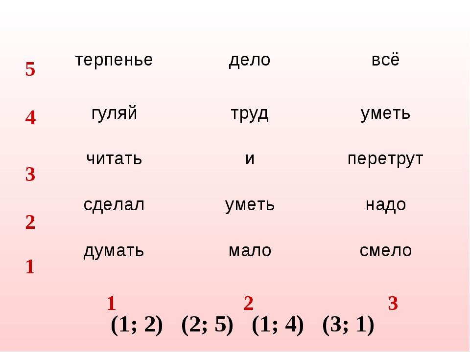 1 2 3 1 2 3 4 5 (1; 2) (2; 5) (1; 4) (3; 1) терпенье деловсё гуляйтрудуме...