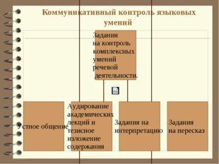 Коммуникативный контроль языковых умений