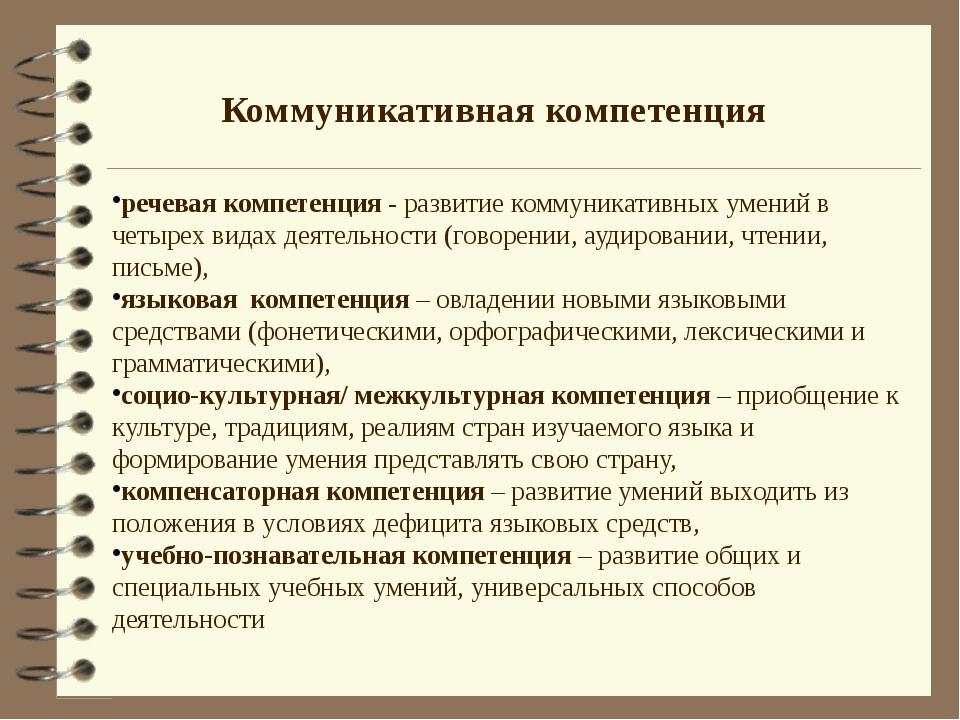 Коммуникативная компетенция речевая компетенция - развитие коммуникативных ум...