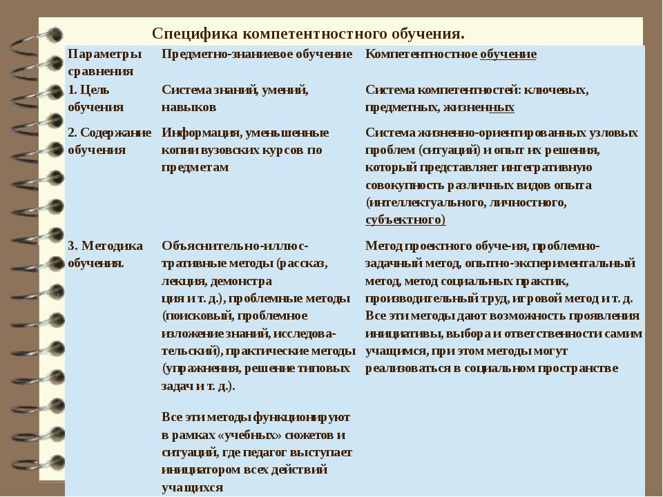 Специфика компетентностного обучения. Параметры сравнения Предметно-знаниевое...