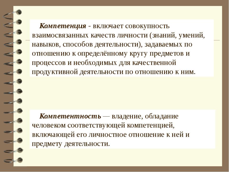 Компетенция - включает совокупность взаимосвязанных качеств личности (знаний,...