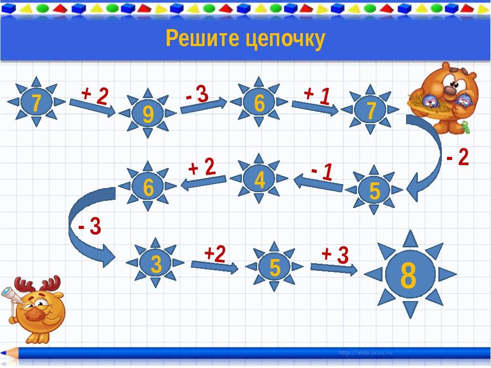 Решите цепочку 7 + 2 - 3 + 1 - 2 - 1 + 2 - 3 +2 + 3 9 6 6 7 5 4 3 5 8