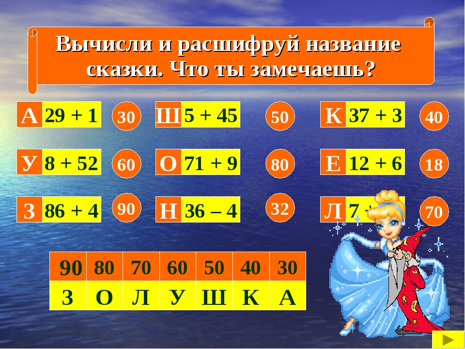 Вычисли и расшифруй название сказки. Что ты замечаешь? 29 + 1 8 + 52 86 + 4 3...