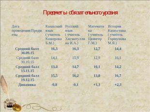 Предметы обязательного уровня Дата проведения/ПредметыКазахский язык ( учите