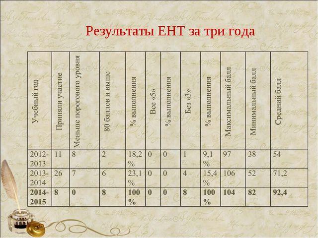 Результаты ЕНТ за три года