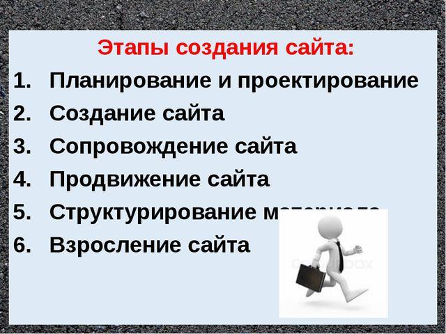 Этапы создания сайта: Планирование и проектирование Создание сайта Сопровожд...