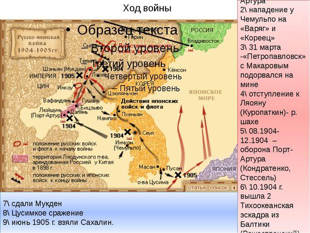 Ход войны 1\ 27 января - атака Порт-Артура 2\ нападение у Чемульпо на «Варяг»...