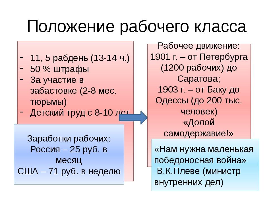 Положение рабочего класса 11, 5 рабдень (13-14 ч.) 50 % штрафы За участие в з...